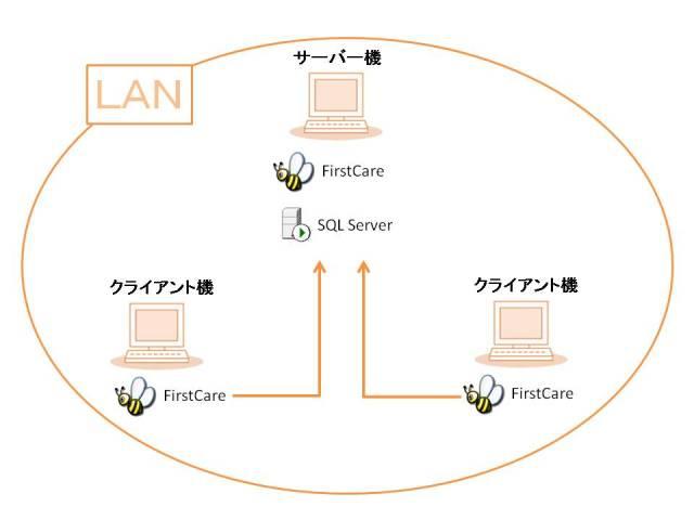 networkmap.jpg